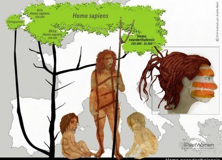 Homo neanderthalensis Paleolítico Medio. Ilustrado por Andrés Marín